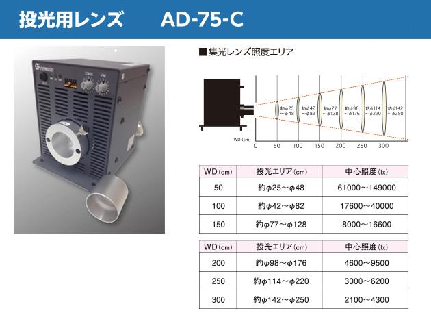 投光用レンズ AD-75-C